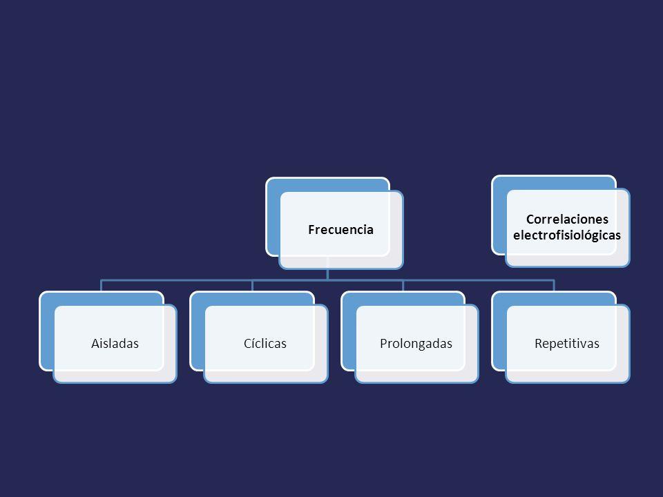 FrecuenciaAisladasCíclicasProlongadasRepetitivas Correlaciones electrofisiológicas
