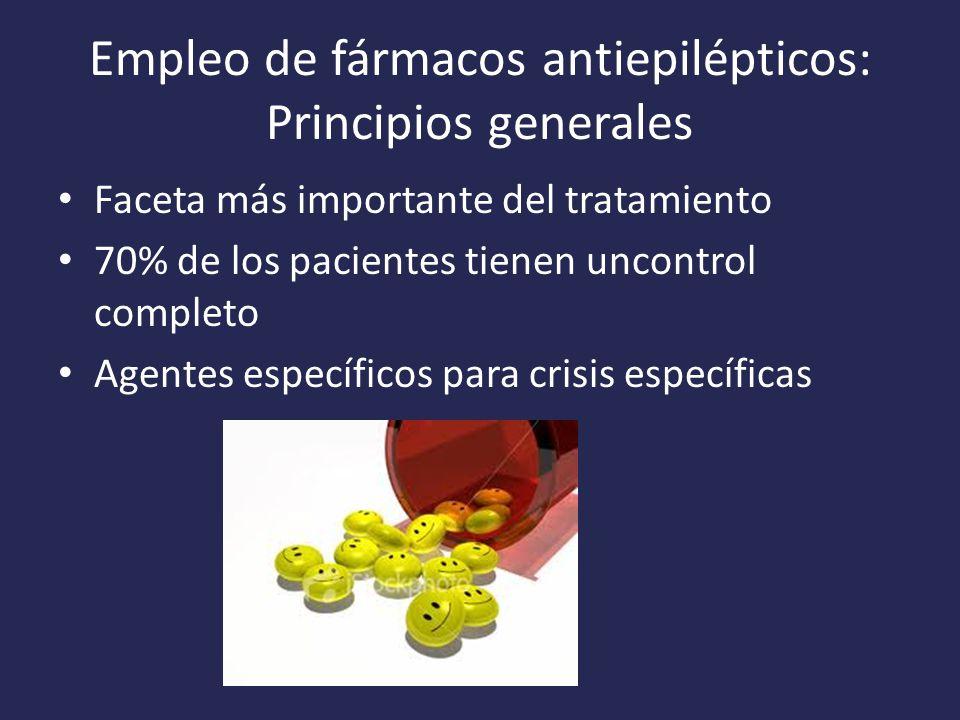 Empleo de fármacos antiepilépticos: Principios generales Faceta más importante del tratamiento 70% de los pacientes tienen uncontrol completo Agentes específicos para crisis específicas