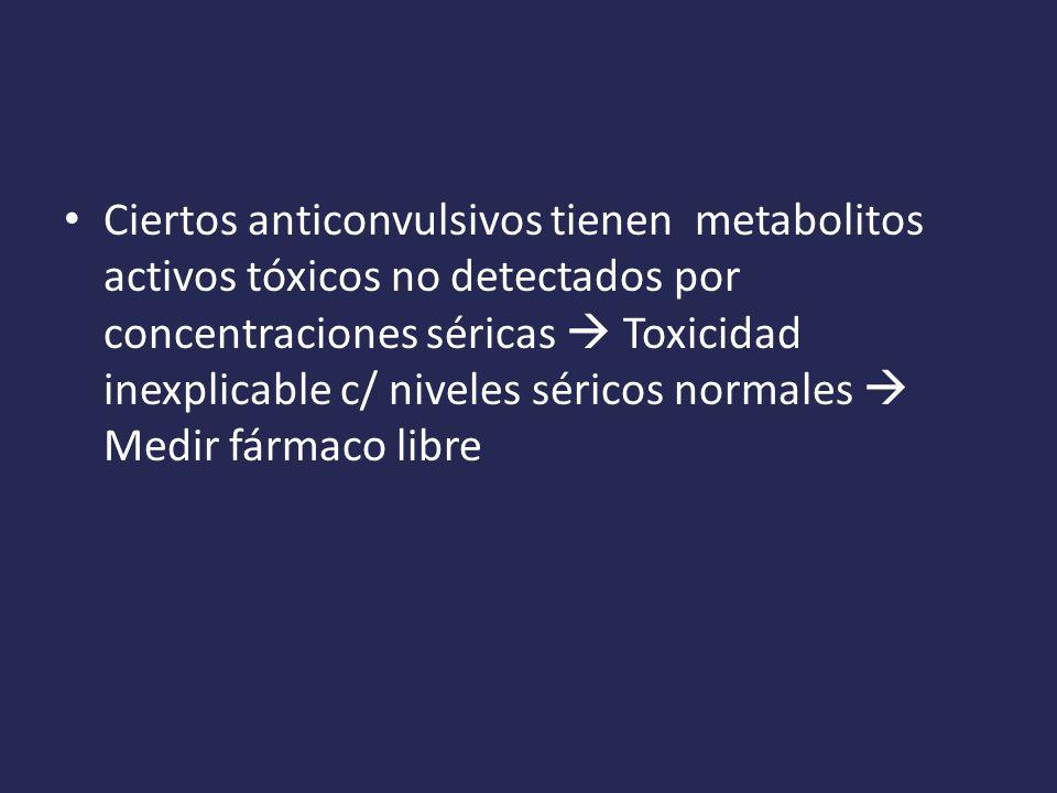 Ciertos anticonvulsivos tienen metabolitos activos tóxicos no detectados por concentraciones séricas Toxicidad inexplicable c/ niveles séricos normales Medir fármaco libre