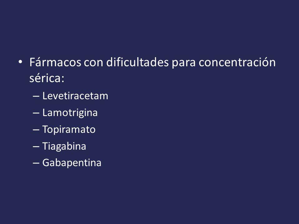 Fármacos con dificultades para concentración sérica: – Levetiracetam – Lamotrigina – Topiramato – Tiagabina – Gabapentina