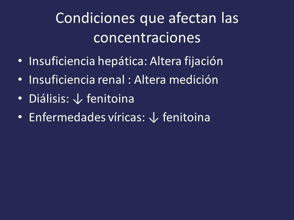 Condiciones que afectan las concentraciones Insuficiencia hepática: Altera fijación Insuficiencia renal : Altera medición Diálisis: fenitoina Enfermedades víricas: fenitoina
