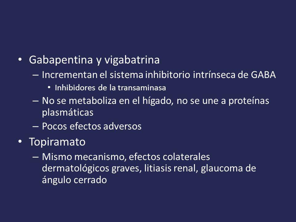 Gabapentina y vigabatrina – Incrementan el sistema inhibitorio intrínseca de GABA Inhibidores de la transaminasa – No se metaboliza en el hígado, no se une a proteínas plasmáticas – Pocos efectos adversos Topiramato – Mismo mecanismo, efectos colaterales dermatológicos graves, litiasis renal, glaucoma de ángulo cerrado