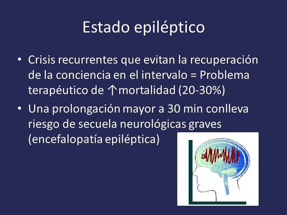 Estado epiléptico Crisis recurrentes que evitan la recuperación de la conciencia en el intervalo = Problema terapéutico de mortalidad (20-30%) Una prolongación mayor a 30 min conlleva riesgo de secuela neurológicas graves (encefalopatía epiléptica)