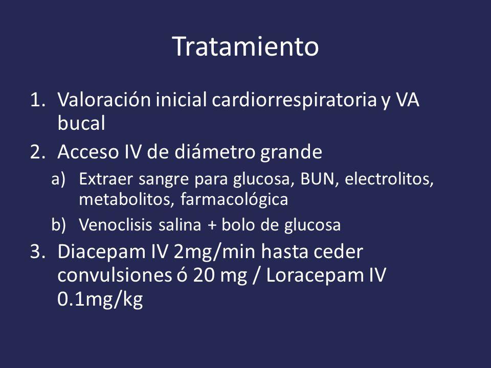 Tratamiento 1.Valoración inicial cardiorrespiratoria y VA bucal 2.Acceso IV de diámetro grande a)Extraer sangre para glucosa, BUN, electrolitos, metabolitos, farmacológica b)Venoclisis salina + bolo de glucosa 3.Diacepam IV 2mg/min hasta ceder convulsiones ó 20 mg / Loracepam IV 0.1mg/kg