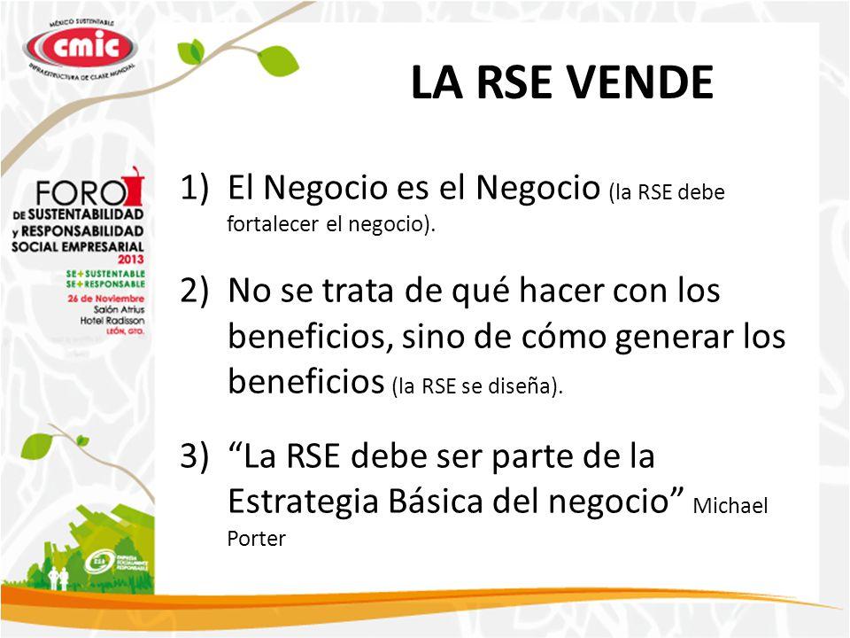 LA RSE VENDE 1)El Negocio es el Negocio (la RSE debe fortalecer el negocio). 2)No se trata de qué hacer con los beneficios, sino de cómo generar los b