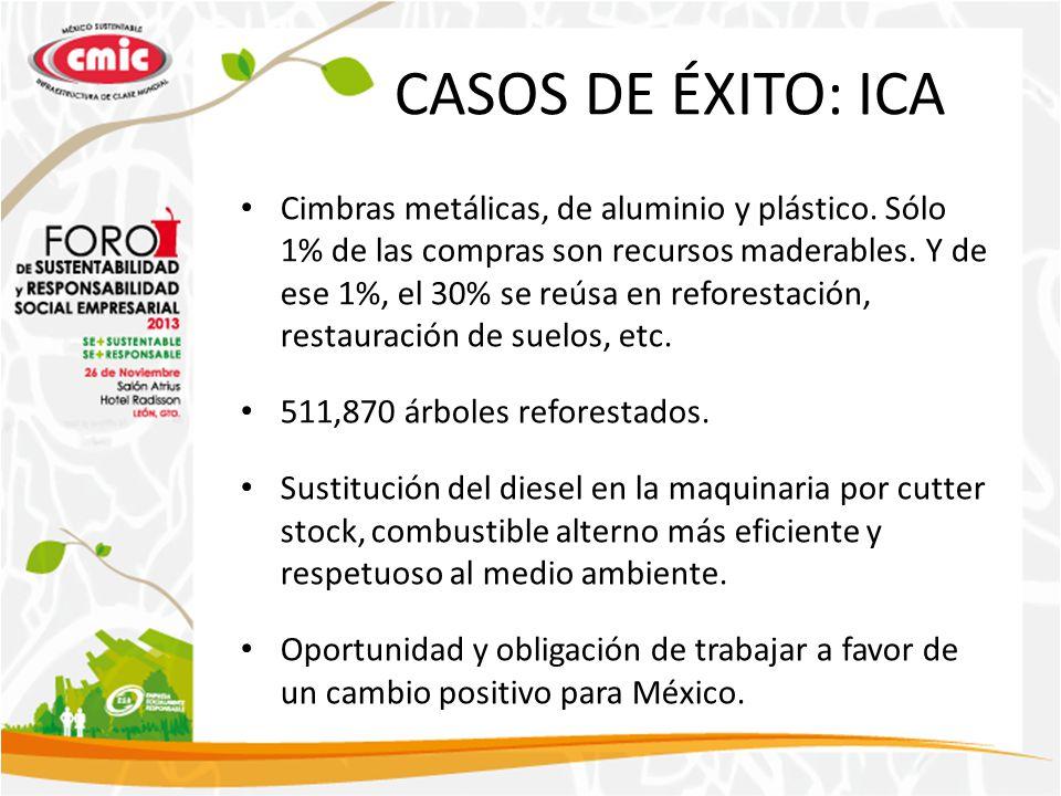 CASOS DE ÉXITO: ICA Cimbras metálicas, de aluminio y plástico. Sólo 1% de las compras son recursos maderables. Y de ese 1%, el 30% se reúsa en refores