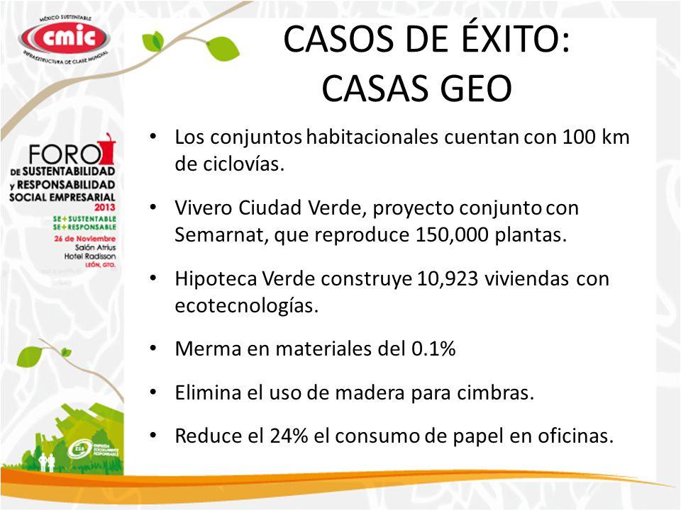 CASOS DE ÉXITO: CASAS GEO Los conjuntos habitacionales cuentan con 100 km de ciclovías. Vivero Ciudad Verde, proyecto conjunto con Semarnat, que repro