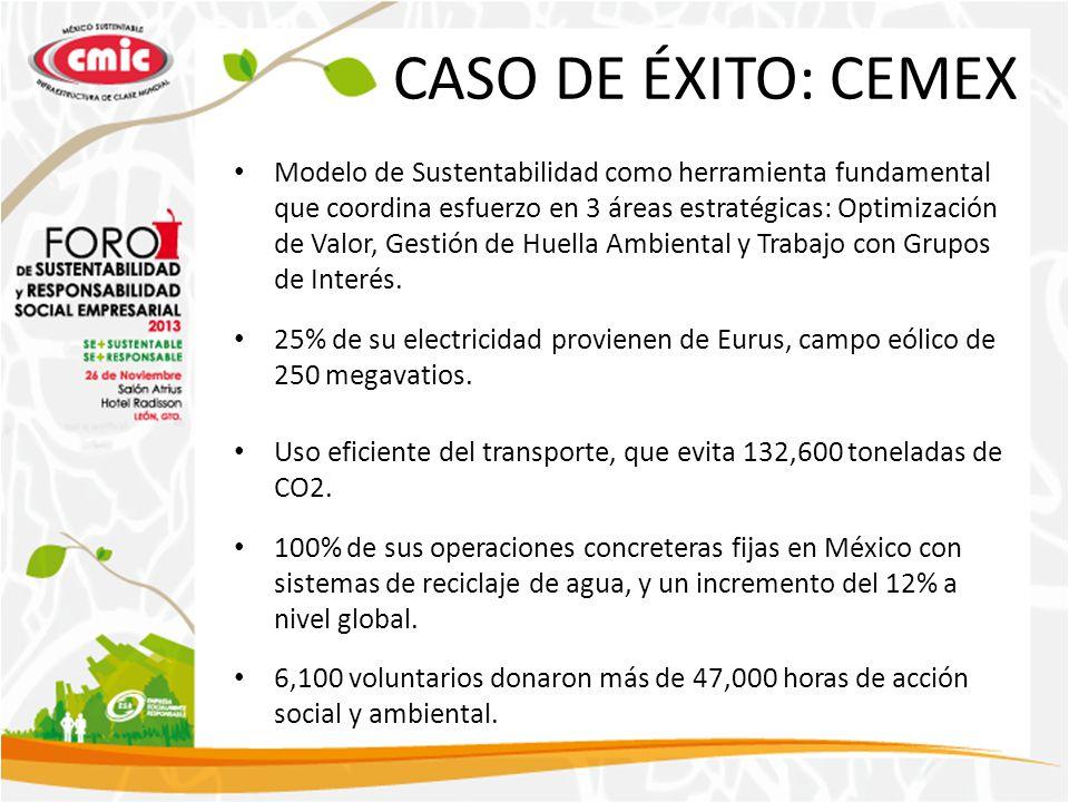 CASO DE ÉXITO: CEMEX Modelo de Sustentabilidad como herramienta fundamental que coordina esfuerzo en 3 áreas estratégicas: Optimización de Valor, Gest