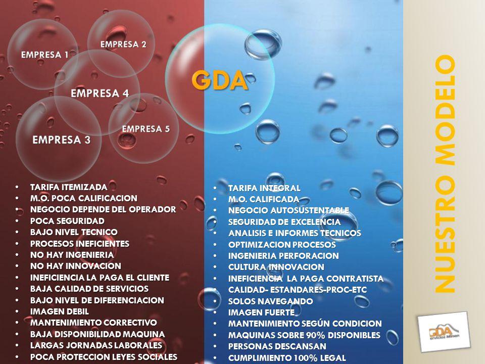 TARIFA ITEMIZADA TARIFA ITEMIZADA M.O. POCA CALIFICACION M.O.