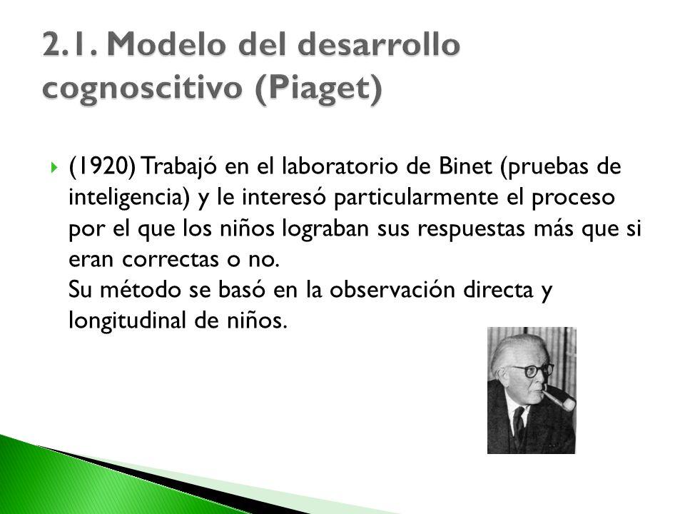 (1920) Trabajó en el laboratorio de Binet (pruebas de inteligencia) y le interesó particularmente el proceso por el que los niños lograban sus respues