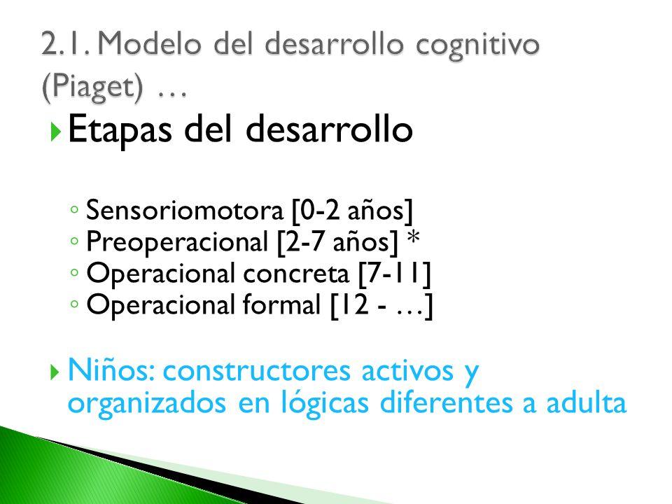Etapas del desarrollo Sensoriomotora [0-2 años] Preoperacional [2-7 años] * Operacional concreta [7-11] Operacional formal [12 - …] Niños: constructor