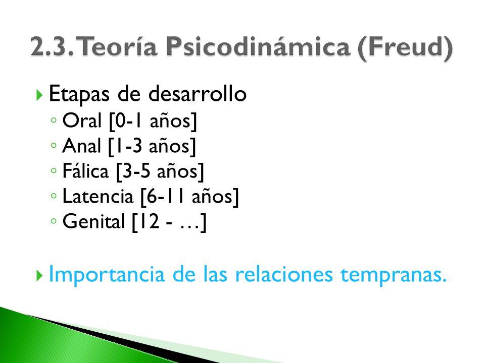 Etapas de desarrollo Oral [0-1 años] Anal [1-3 años] Fálica [3-5 años] Latencia [6-11 años] Genital [12 - …] Importancia de las relaciones tempranas.