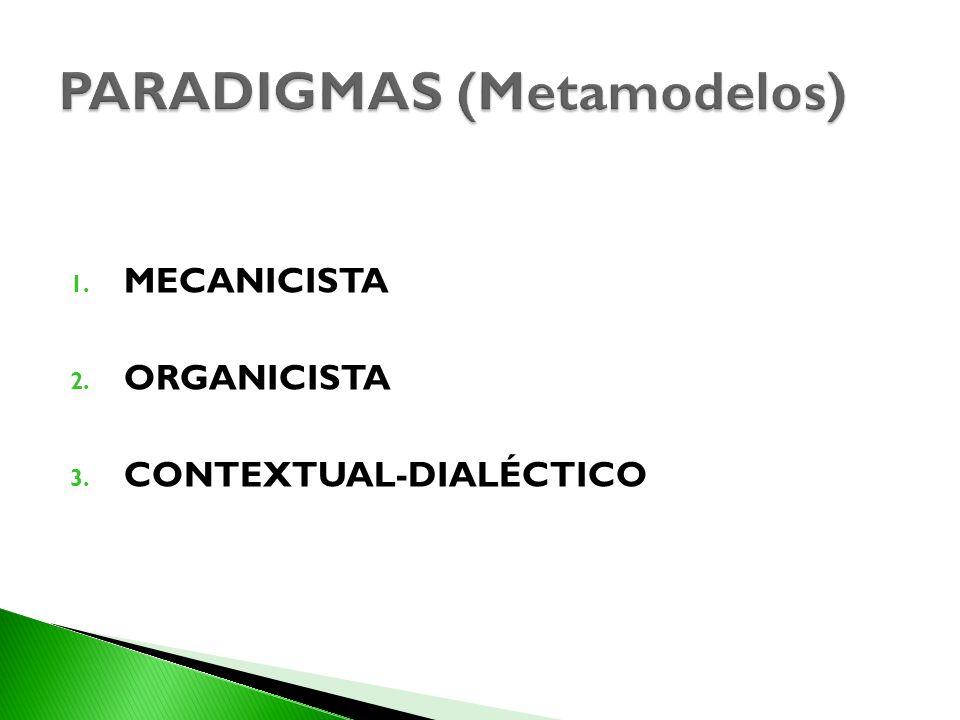 1. MECANICISTA 2. ORGANICISTA 3. CONTEXTUAL-DIALÉCTICO