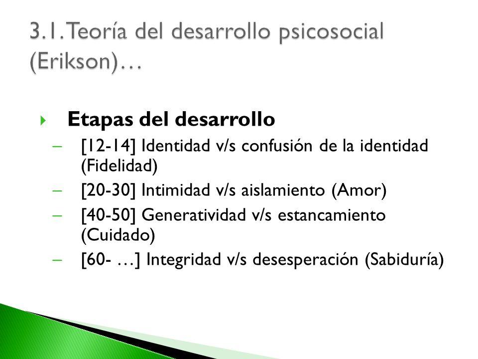 Etapas del desarrollo –[12-14] Identidad v/s confusión de la identidad (Fidelidad) –[20-30] Intimidad v/s aislamiento (Amor) –[40-50] Generatividad v/