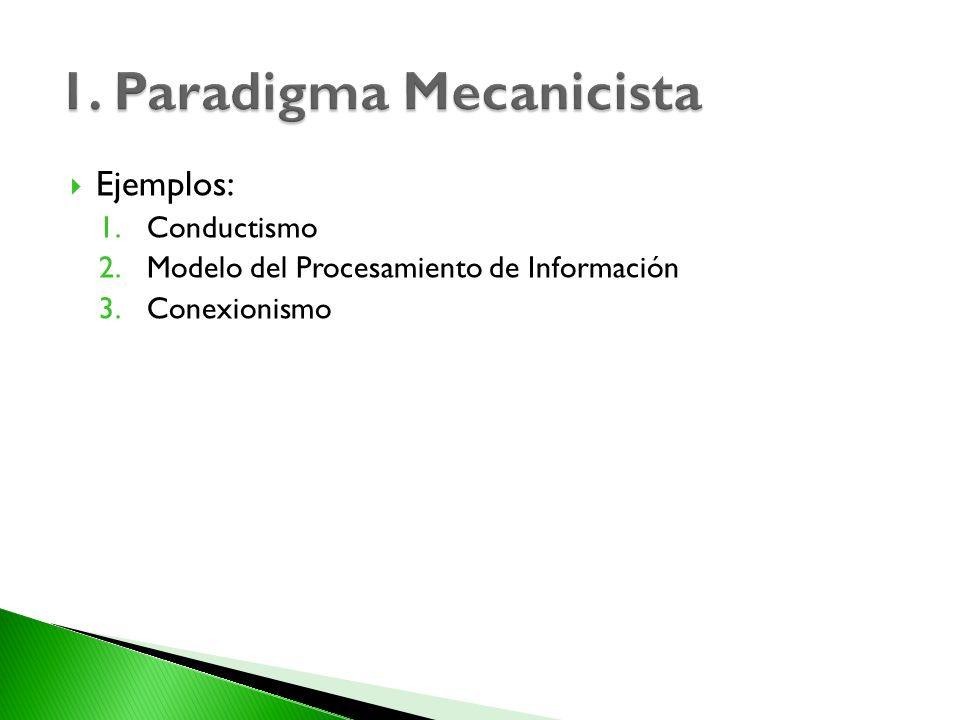 Ejemplos: 1.Conductismo 2.Modelo del Procesamiento de Información 3.Conexionismo