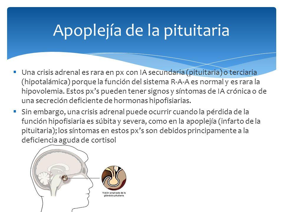 Una crisis adrenal es rara en px con IA secundaria (pituitaria) o terciaria (hipotalámica) porque la función del sistema R-A-A es normal y es rara la