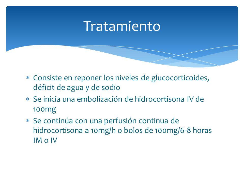 Tratamiento Consiste en reponer los niveles de glucocorticoides, déficit de agua y de sodio Se inicia una embolización de hidrocortisona IV de 100mg S
