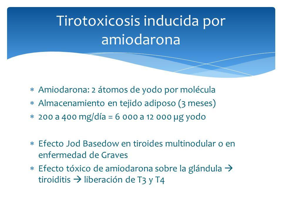 Tirotoxicosis inducida por amiodarona Amiodarona: 2 átomos de yodo por molécula Almacenamiento en tejido adiposo (3 meses) 200 a 400 mg/día = 6 000 a
