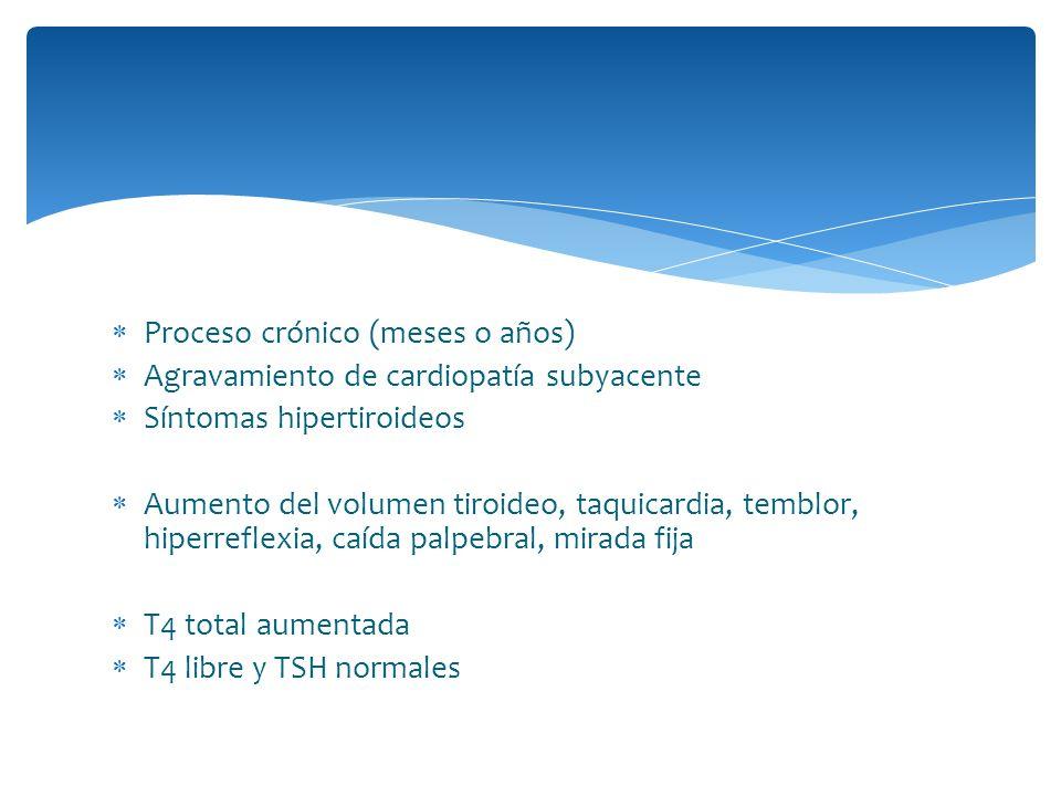 Proceso crónico (meses o años) Agravamiento de cardiopatía subyacente Síntomas hipertiroideos Aumento del volumen tiroideo, taquicardia, temblor, hipe