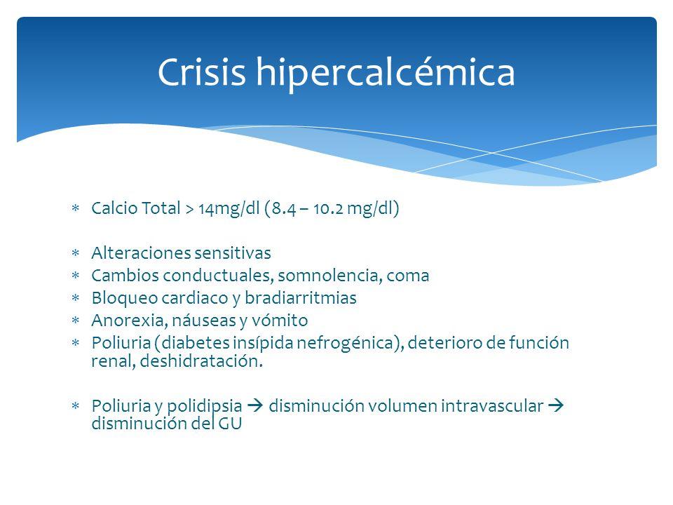 Crisis hipercalcémica Calcio Total > 14mg/dl (8.4 – 10.2 mg/dl) Alteraciones sensitivas Cambios conductuales, somnolencia, coma Bloqueo cardiaco y bra