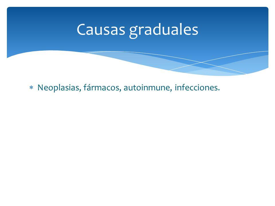 Neoplasias, fármacos, autoinmune, infecciones. Causas graduales