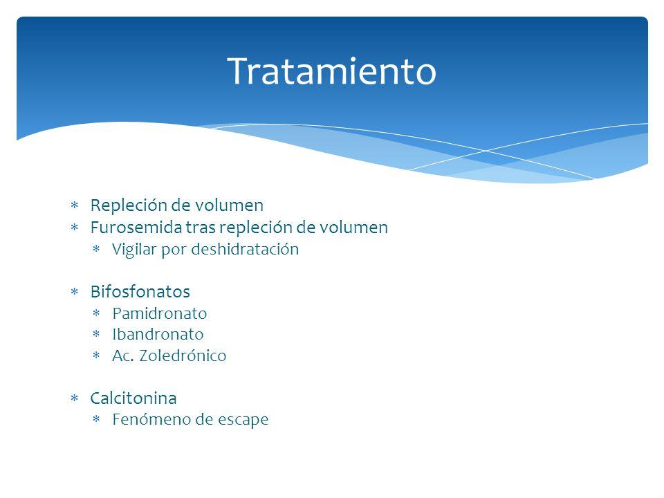 Tratamiento Repleción de volumen Furosemida tras repleción de volumen Vigilar por deshidratación Bifosfonatos Pamidronato Ibandronato Ac. Zoledrónico