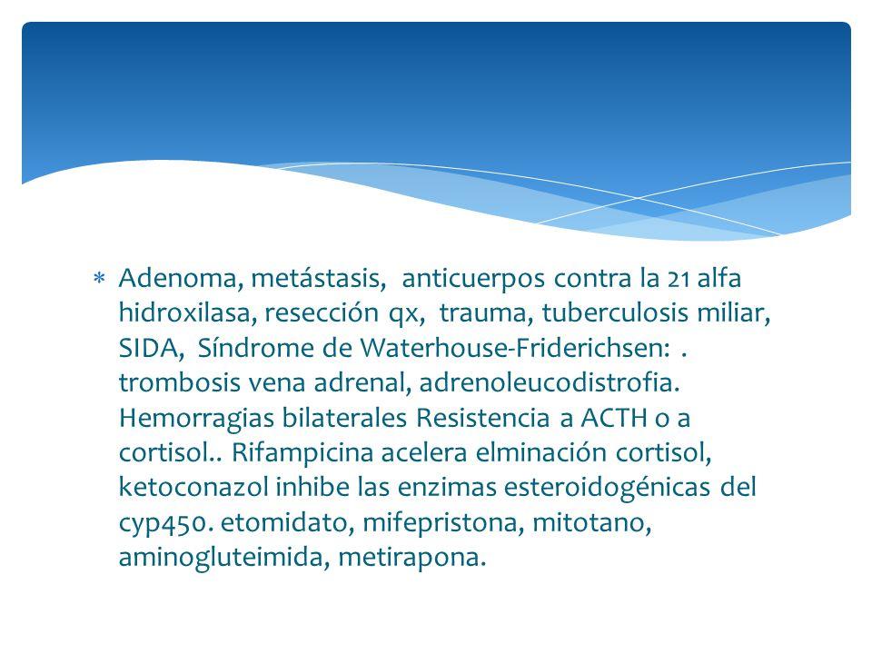 Adenoma, metástasis, anticuerpos contra la 21 alfa hidroxilasa, resección qx, trauma, tuberculosis miliar, SIDA, Síndrome de Waterhouse-Friderichsen:.
