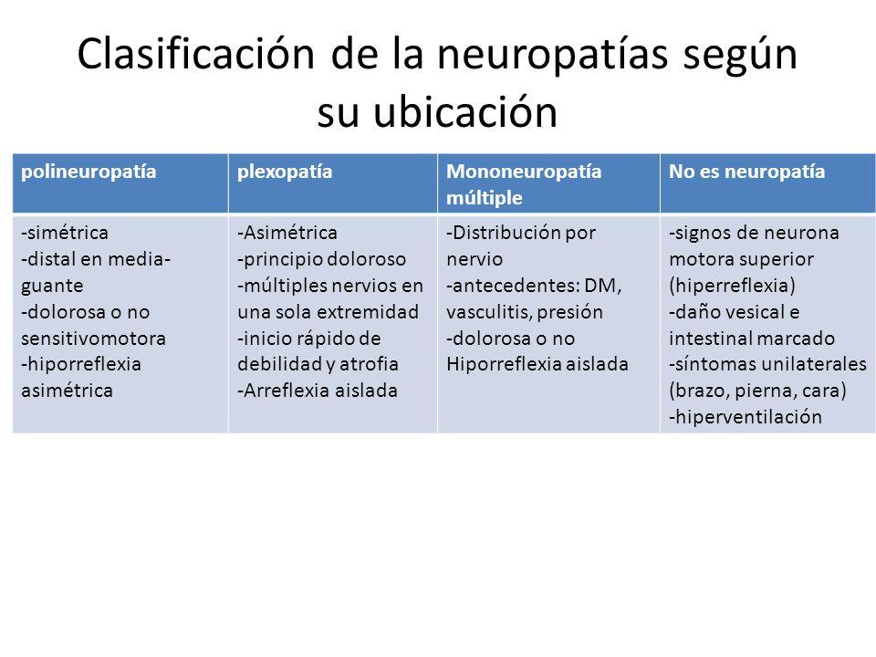 Clasificación de la neuropatías según su ubicación polineuropatíaplexopatíaMononeuropatía múltiple No es neuropatía -simétrica -distal en media- guant