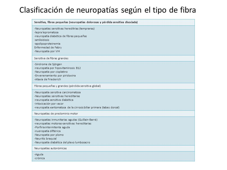 Clasificación de neuropatías según el tipo de fibra Sensitiva, fibras pequeñas (neuropatías dolorosas y pérdida sensitiva disociada) -Neuropatías sens