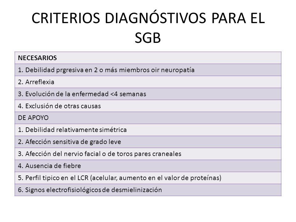 CRITERIOS DIAGNÓSTIVOS PARA EL SGB NECESARIOS 1. Debilidad prgresiva en 2 o más miembros oir neuropatía 2. Arreflexia 3. Evolución de la enfermedad <4
