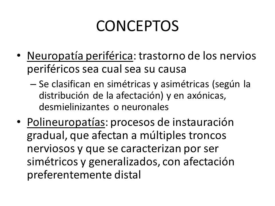 CONCEPTOS Neuropatía periférica: trastorno de los nervios periféricos sea cual sea su causa – Se clasifican en simétricas y asimétricas (según la dist