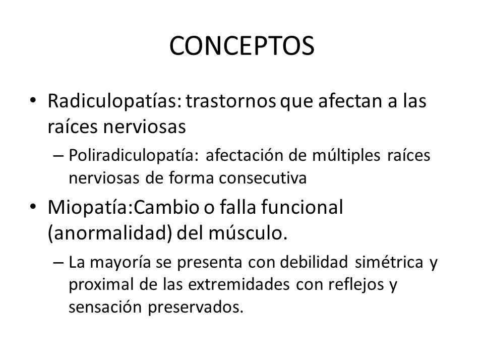 CONCEPTOS Radiculopatías: trastornos que afectan a las raíces nerviosas – Poliradiculopatía: afectación de múltiples raíces nerviosas de forma consecu