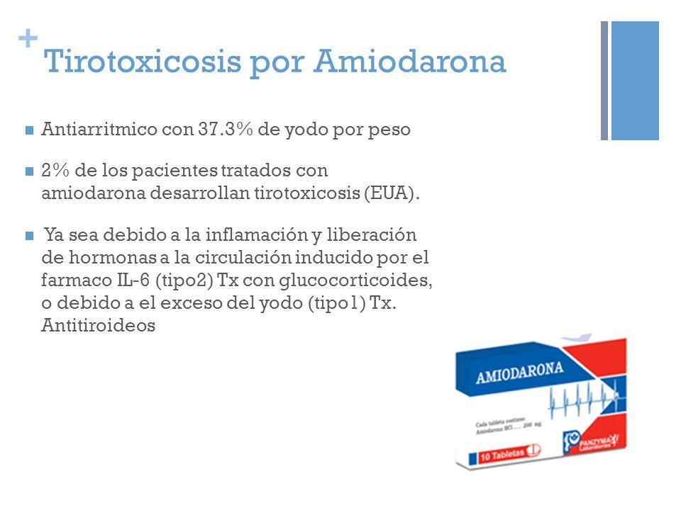 + Tirotoxicosis por Amiodarona Antiarritmico con 37.3% de yodo por peso 2% de los pacientes tratados con amiodarona desarrollan tirotoxicosis (EUA). Y