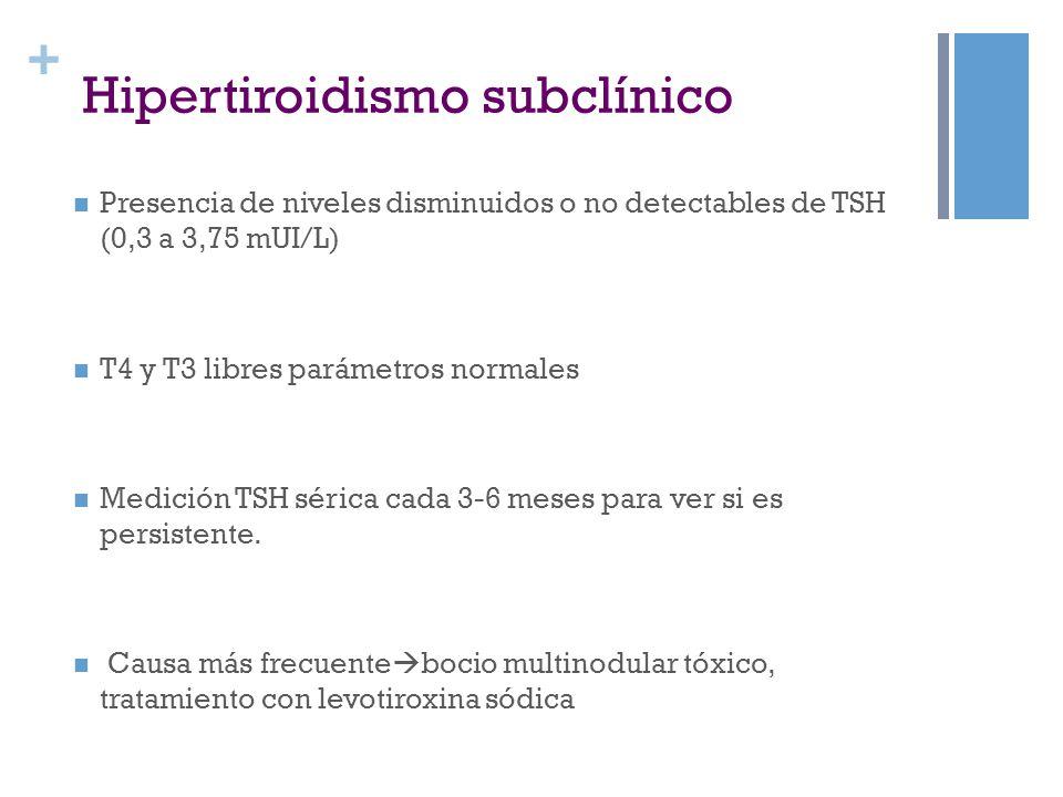 + Hipertiroidismo subclínico Presencia de niveles disminuidos o no detectables de TSH (0,3 a 3,75 mUI/L) T4 y T3 libres parámetros normales Medición TSH sérica cada 3-6 meses para ver si es persistente.