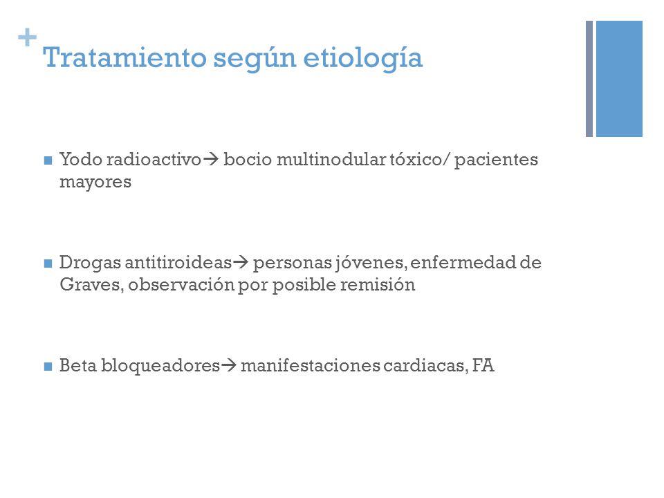 + Tratamiento según etiología Yodo radioactivo bocio multinodular tóxico/ pacientes mayores Drogas antitiroideas personas jóvenes, enfermedad de Grave