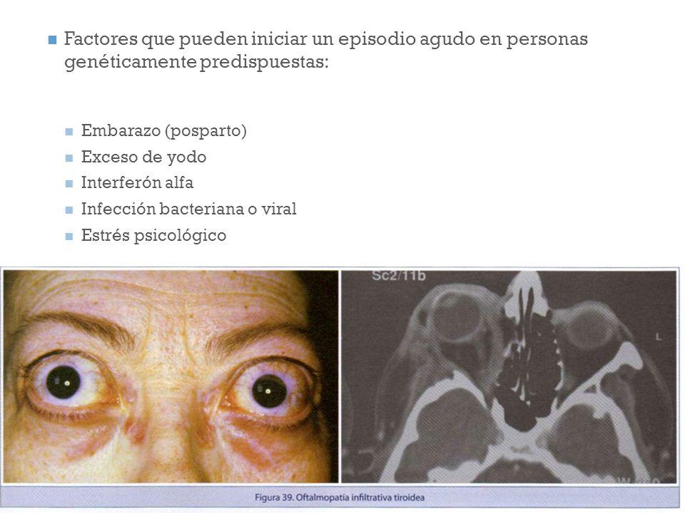 Factores que pueden iniciar un episodio agudo en personas genéticamente predispuestas: Embarazo (posparto) Exceso de yodo Interferón alfa Infección bacteriana o viral Estrés psicológico