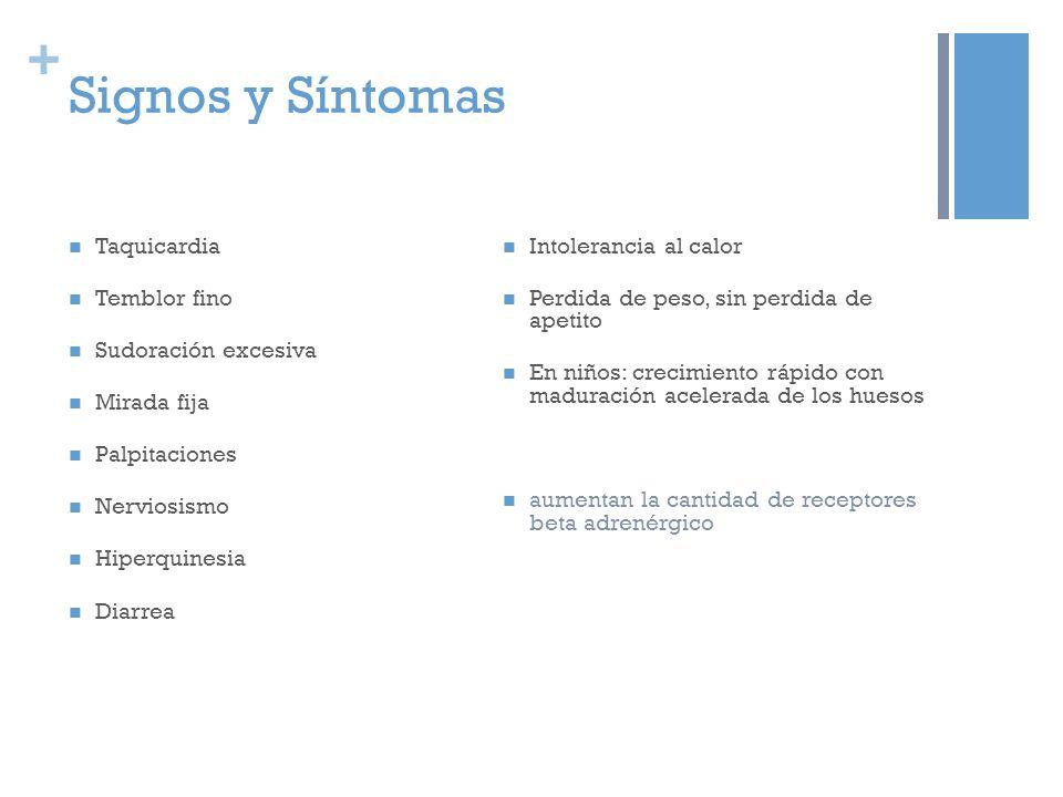 + Nódulos tiroideos Comunes y usualmente benignos.