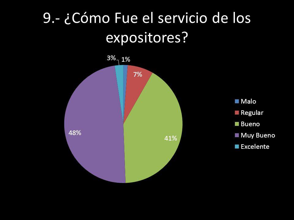 9.- ¿Cómo Fue el servicio de los expositores?