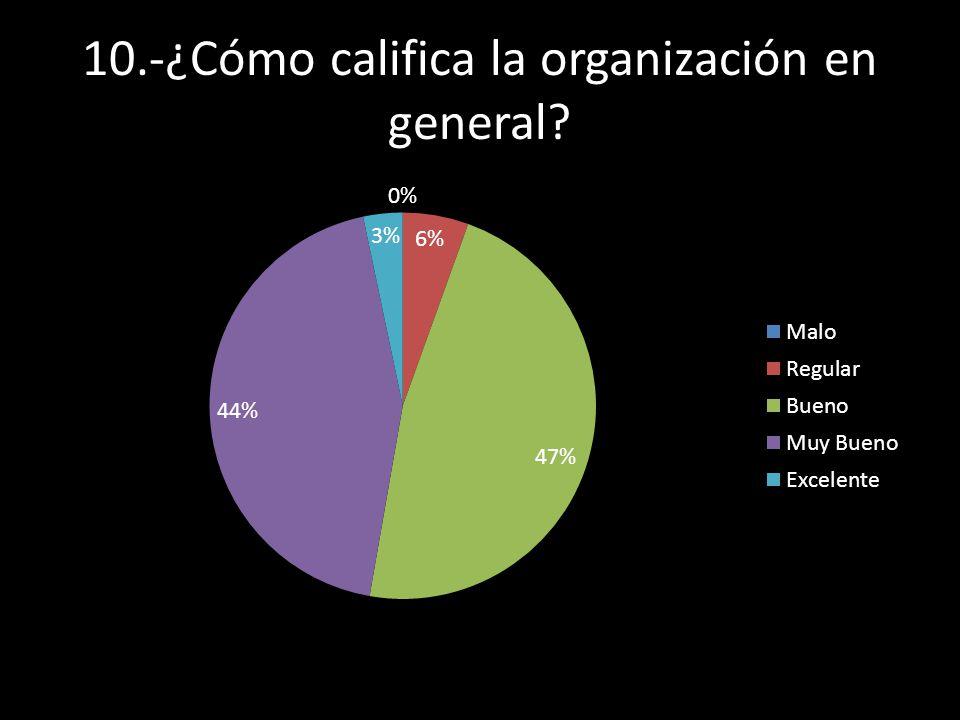 10.-¿Cómo califica la organización en general?