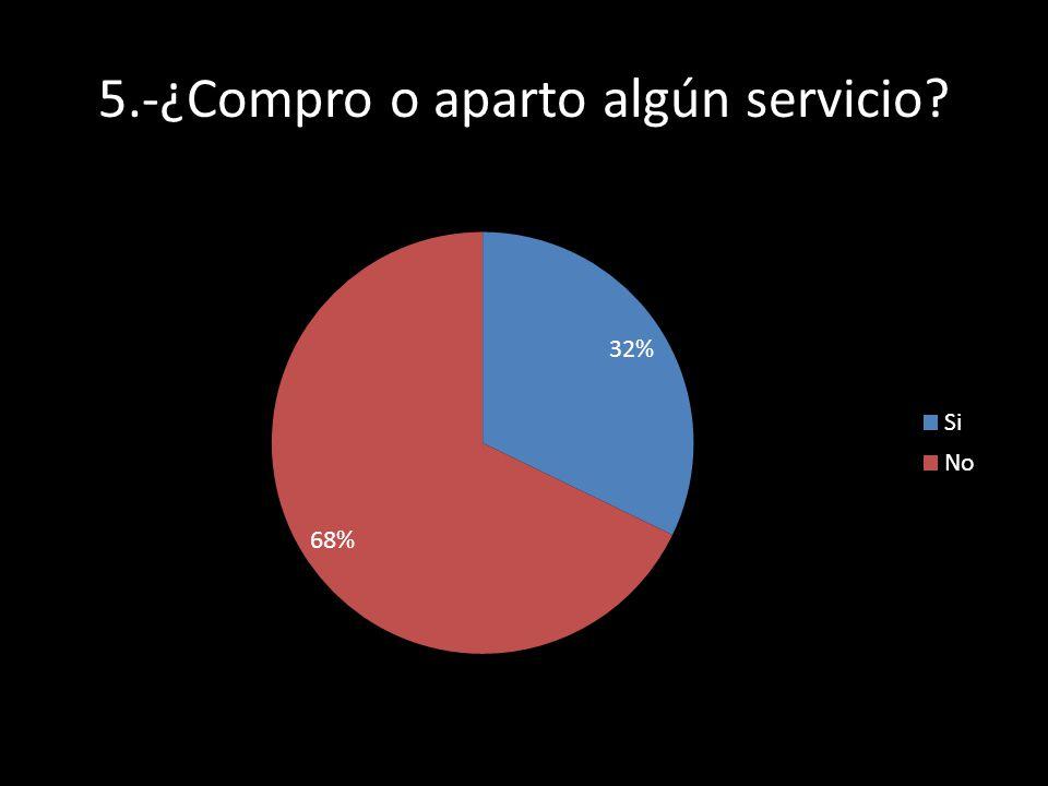 5.-¿Compro o aparto algún servicio?