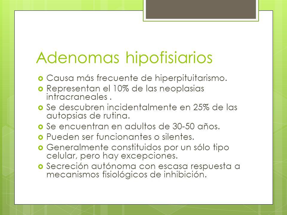 Causa más frecuente de hiperpituitarismo. Representan el 10% de las neoplasias intracraneales. Se descubren incidentalmente en 25% de las autopsias de