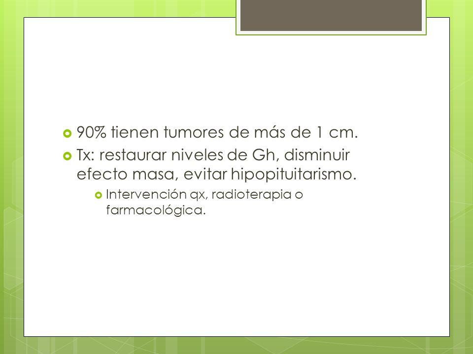 90% tienen tumores de más de 1 cm. Tx: restaurar niveles de Gh, disminuir efecto masa, evitar hipopituitarismo. Intervención qx, radioterapia o farmac