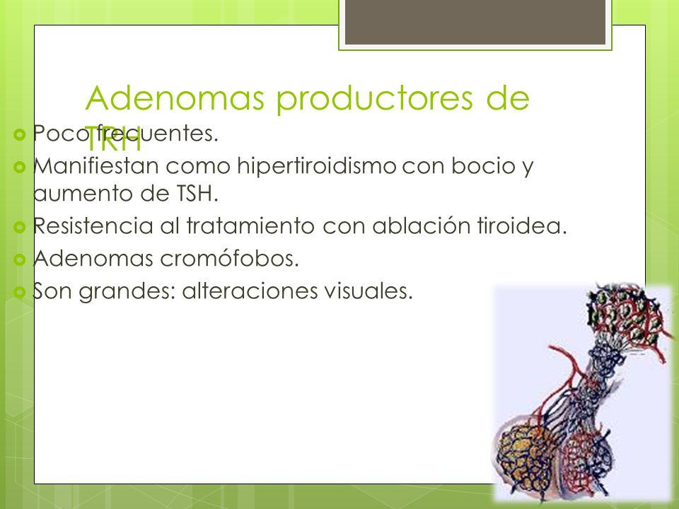 Adenomas productores de TRH Poco frecuentes. Manifiestan como hipertiroidismo con bocio y aumento de TSH. Resistencia al tratamiento con ablación tiro