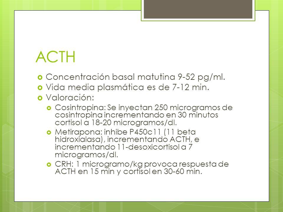 ACTH Concentración basal matutina 9-52 pg/ml. Vida media plasmática es de 7-12 min. Valoración: Cosintropina: Se inyectan 250 microgramos de cosintrop