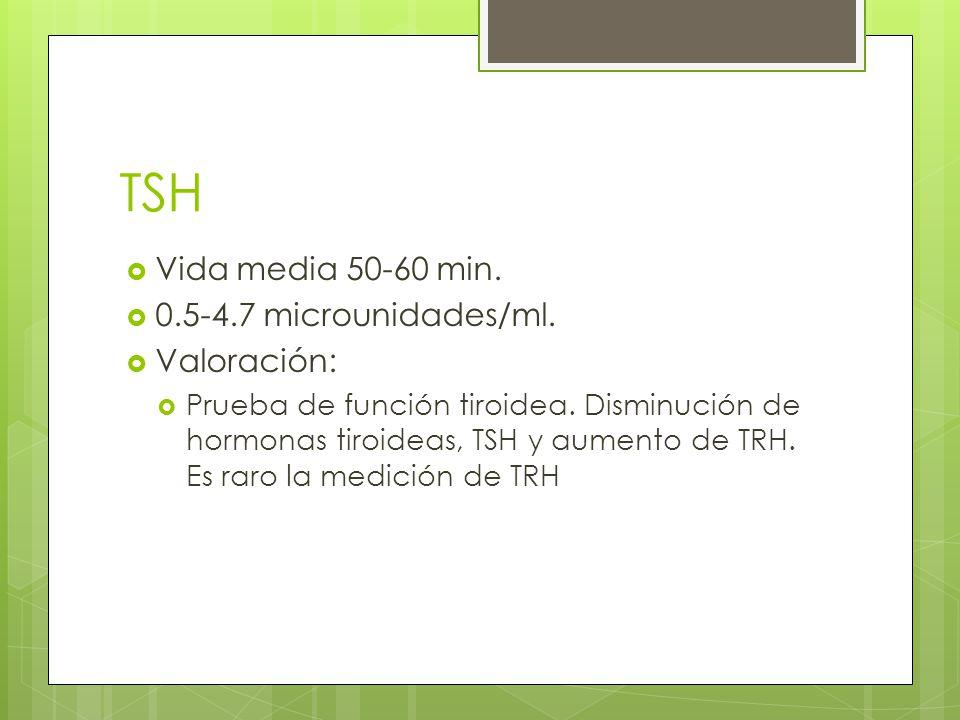 TSH Vida media 50-60 min. 0.5-4.7 microunidades/ml. Valoración: Prueba de función tiroidea. Disminución de hormonas tiroideas, TSH y aumento de TRH. E