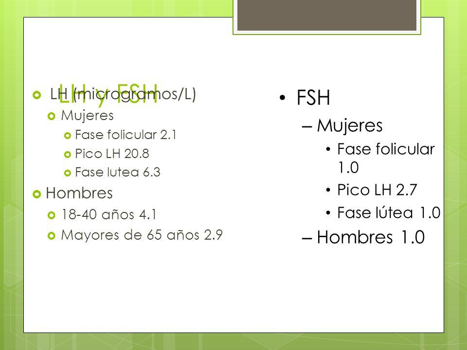 LH y FSH LH (microgramos/L) Mujeres Fase folicular 2.1 Pico LH 20.8 Fase lutea 6.3 Hombres 18-40 años 4.1 Mayores de 65 años 2.9 FSH – Mujeres Fase fo