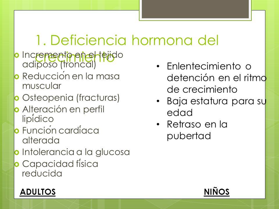 1. Deficiencia hormona del crecimiento Incremento en el tejido adiposo (troncal) Reduccion en la masa muscular Osteopenia (fracturas) Alteración en pe