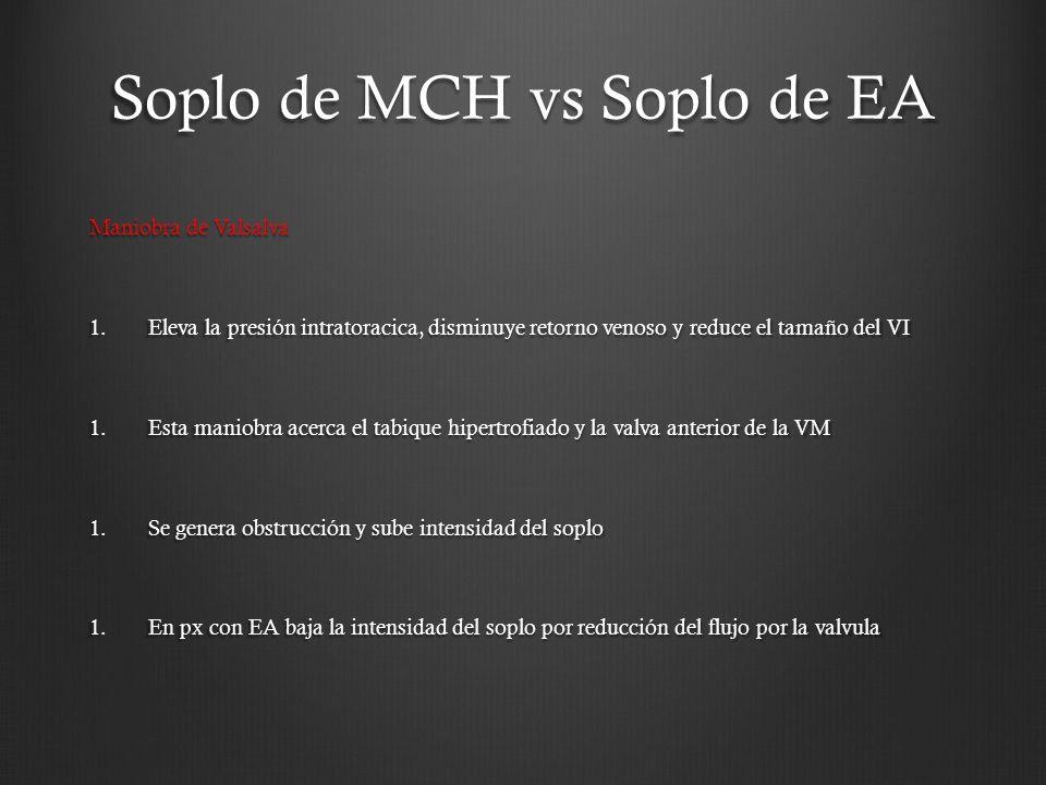 Soplo de MCH vs Soplo de EA Maniobra de Valsalva 1.Eleva la presión intratoracica, disminuye retorno venoso y reduce el tamaño del VI 1.Esta maniobra