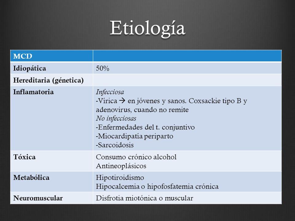 Etiología MCD Idiopática 50% Hereditaria (génetica) Inflamatoria Infecciosa -Vírica en jóvenes y sanos. Coxsackie tipo B y adenovirus, cuando no remit