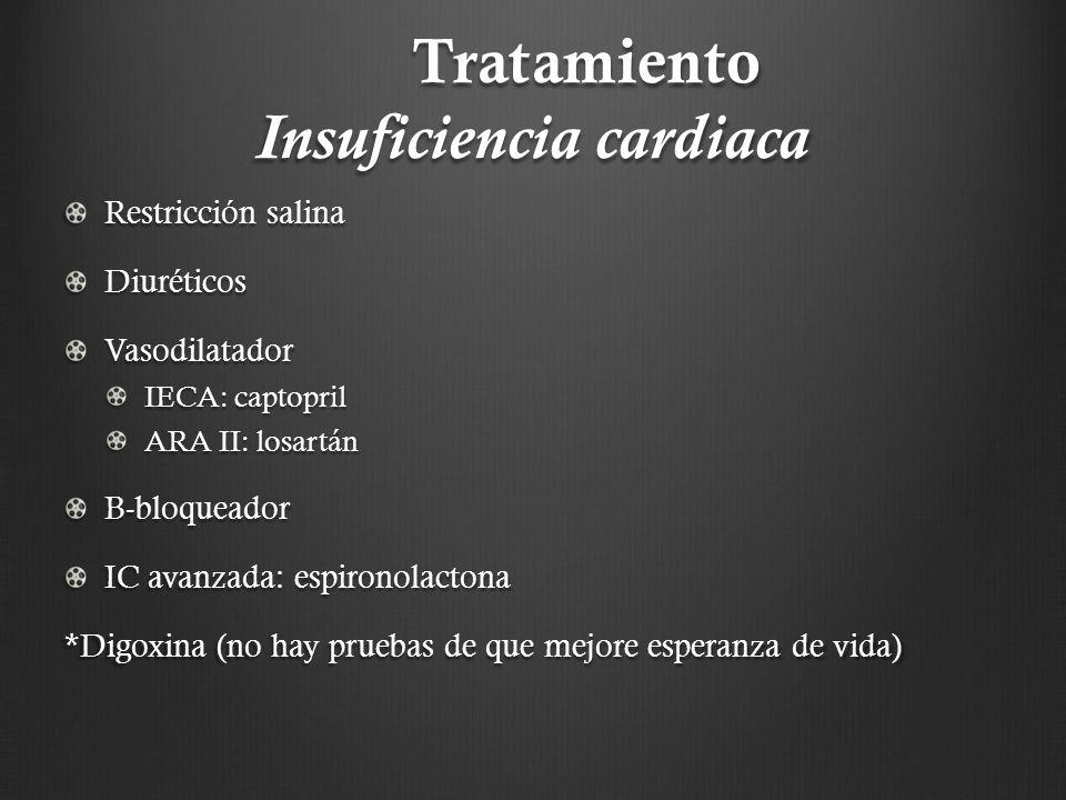 Tratamiento Insuficiencia cardiaca Restricción salina DiuréticosVasodilatador IECA: captopril ARA II: losartán B-bloqueador IC avanzada: espironolacto